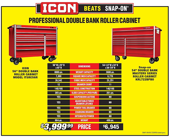 Harbor-Freight-Beats-Snap-on-Tool-Cabinets